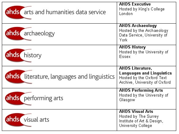Figure 1 Screenshot (62KB): The new names of the AHDS Centres