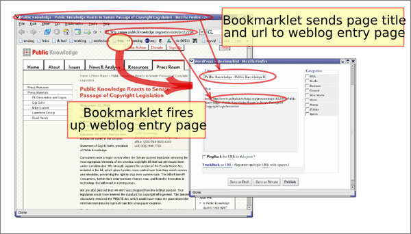 screenshot (56KB): Figure 1: 'Blog This' Bookmarklet