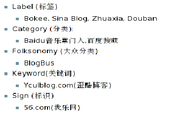 image (53KB) : Figure 5 : Examples of Tags in Chinese
