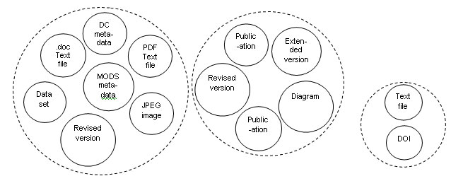 diagram (33KB) : Figure 3 : Aggregated resources