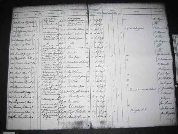 photo (22KB) : Figure 2 : Image of Admission Register