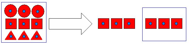 Figure 4: Selective synchronisation