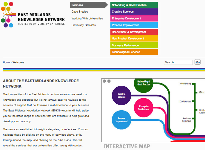 Figure 1: East Midlands Knowledge Network: original site [3]