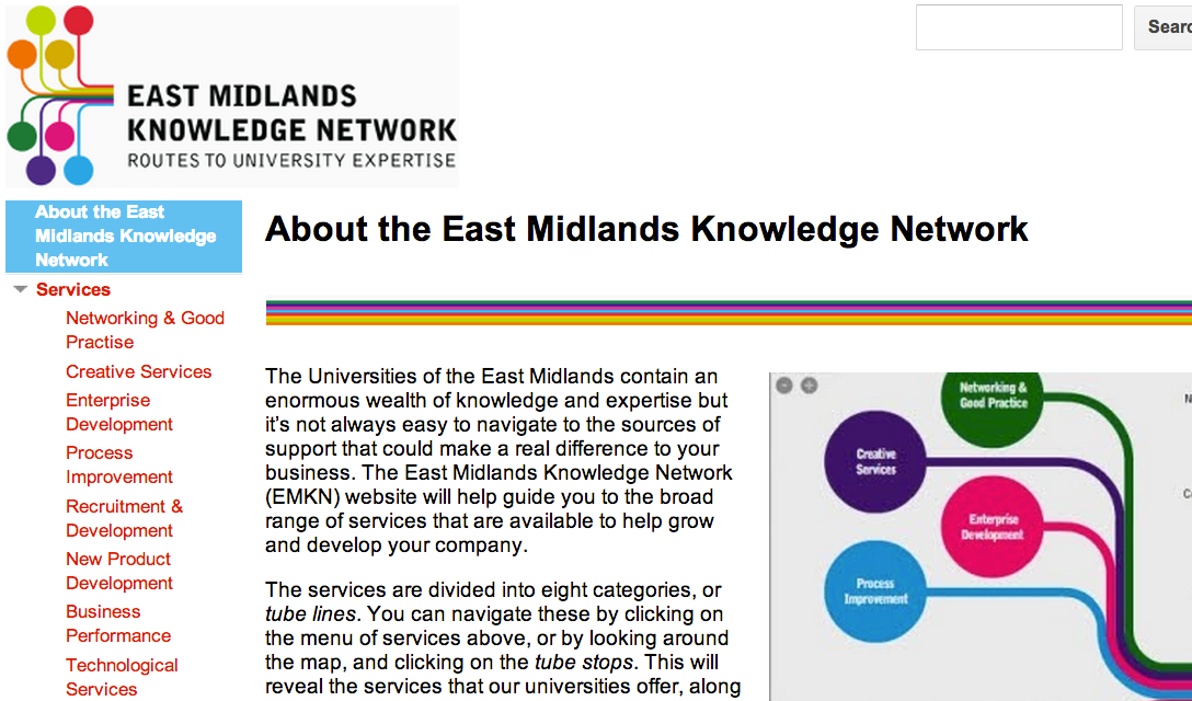 Figure 2: East Midlands Knowledge Network: Google sites version [7]