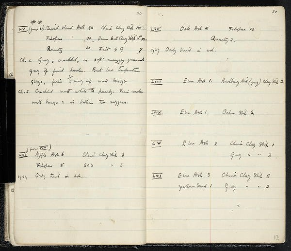 Figure 2: Katharine Pleydell-Bouverie, Pages 20 and 21 of notes on biscuit glazes from notebook, 1930s.  Craft Study Centre.